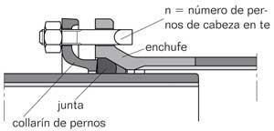 Sección de la junta mecánica.