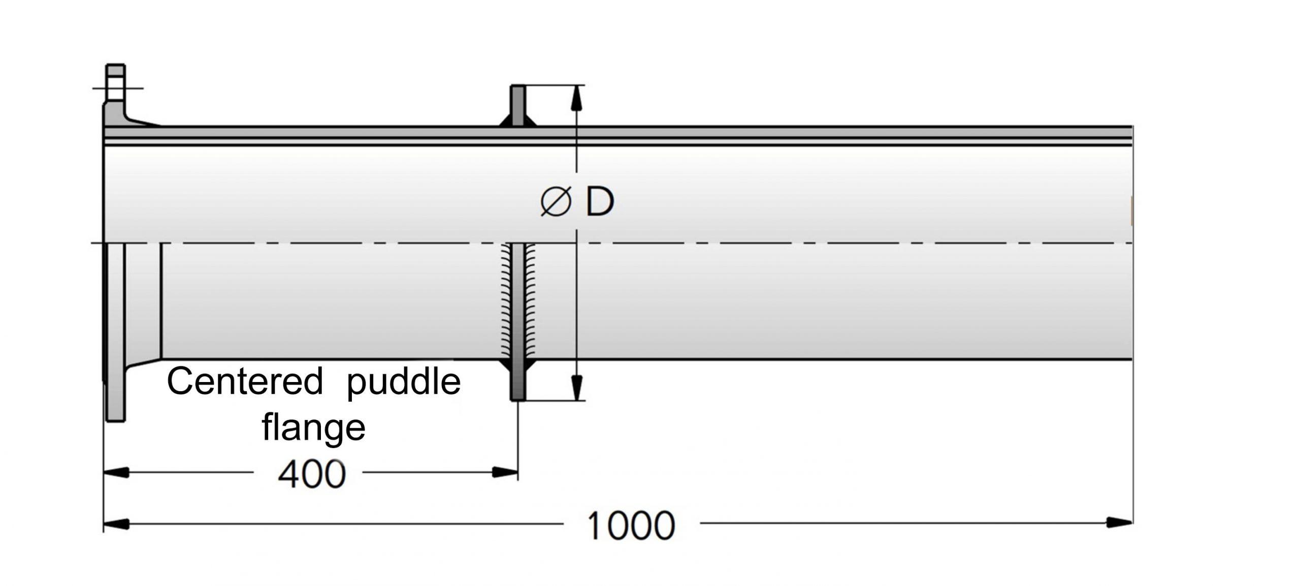 Centered Puddle Flanges